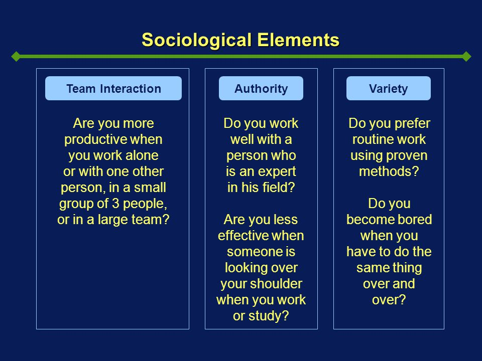 Sociological Elements