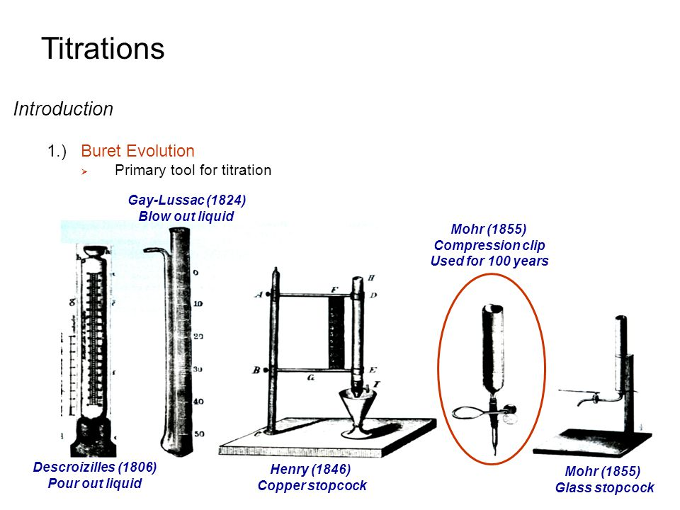 Titrations Introduction 1.) Buret Evolution Primary tool for titration
