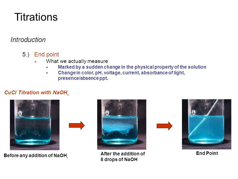CuCl Titration with NaOH Before any addition of NaOH
