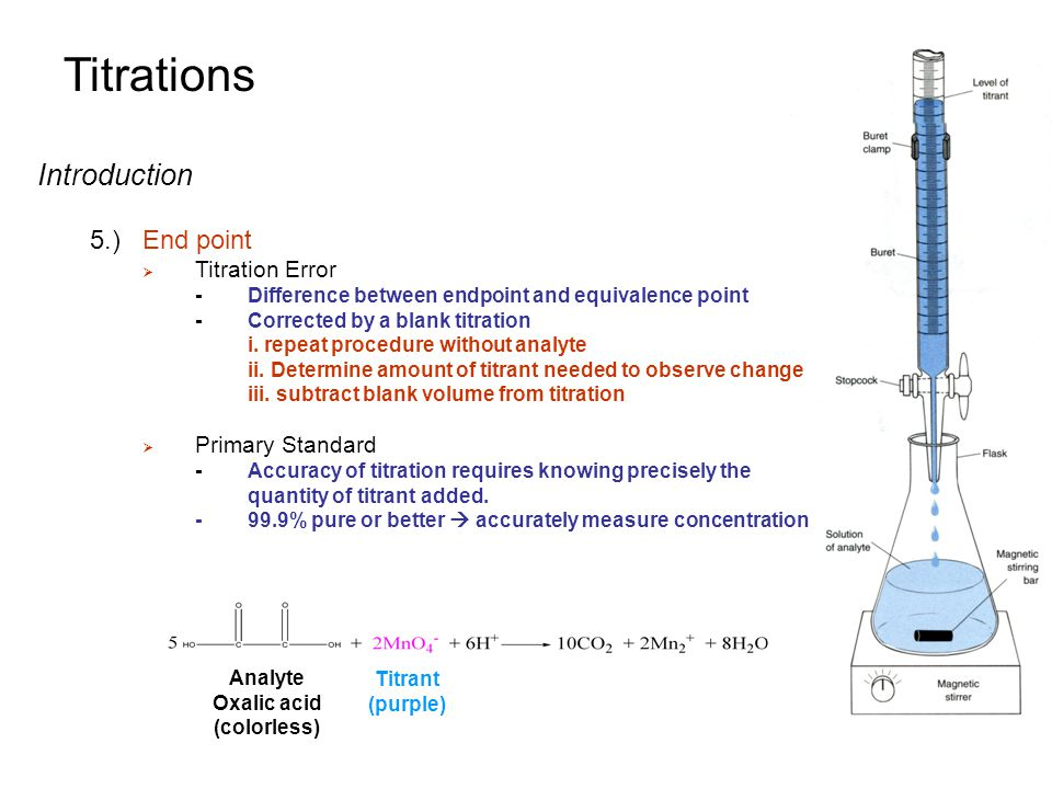 Titrations Introduction 5.) End point Titration Error Primary Standard
