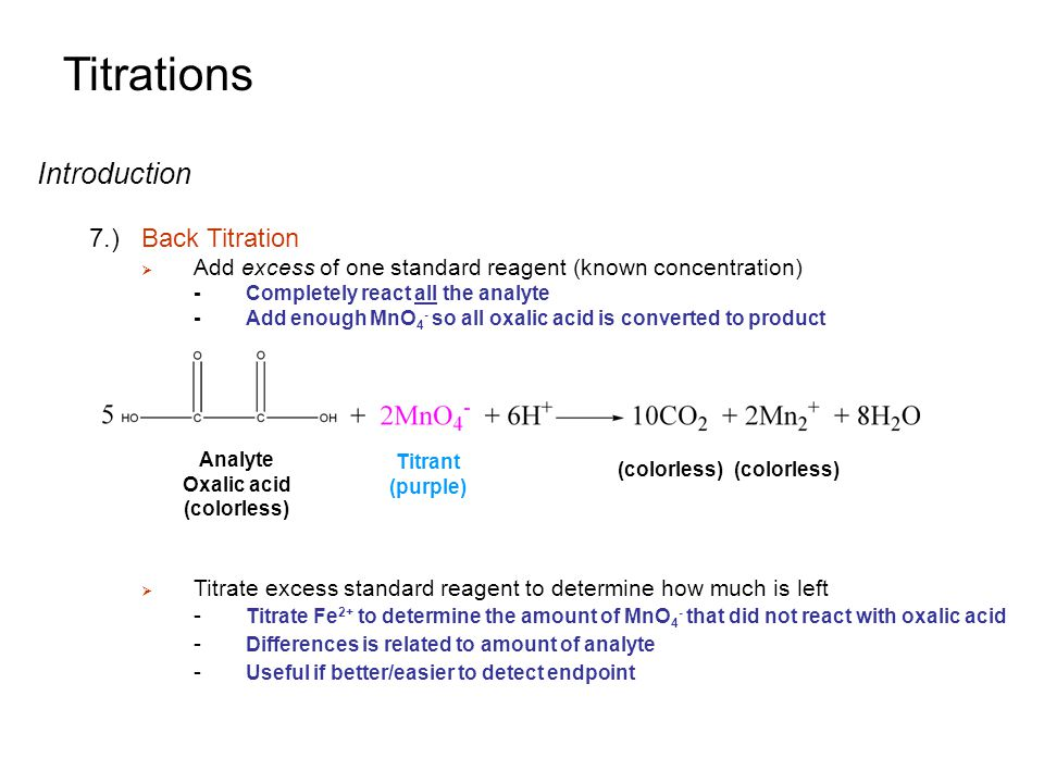 Titrations Introduction 7.) Back Titration
