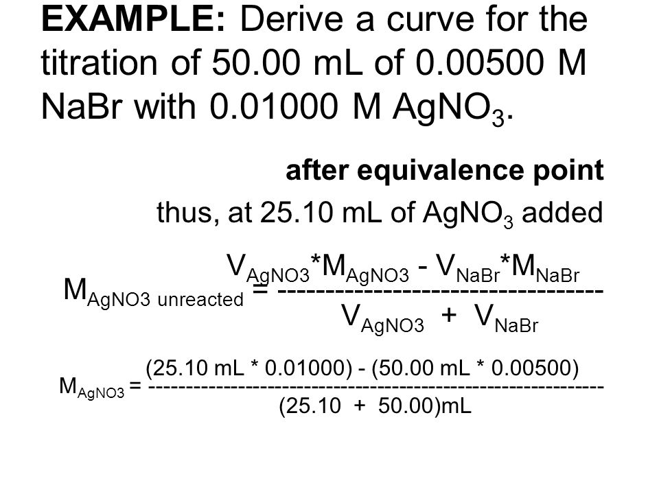 EXAMPLE: Derive a curve for the titration of 50. 00 mL of 0