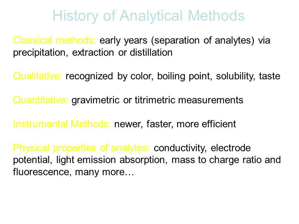 History of Analytical Methods