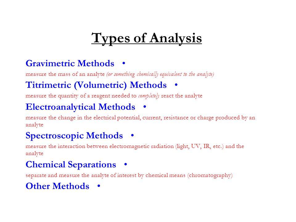 Types of Analysis Gravimetric Methods Titrimetric (Volumetric) Methods