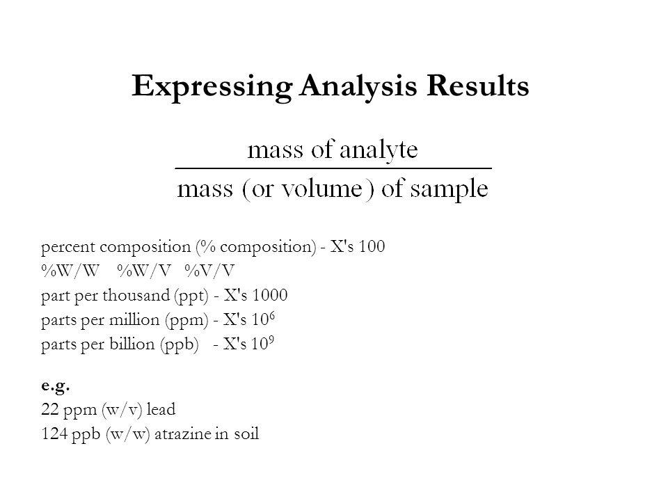Expressing Analysis Results