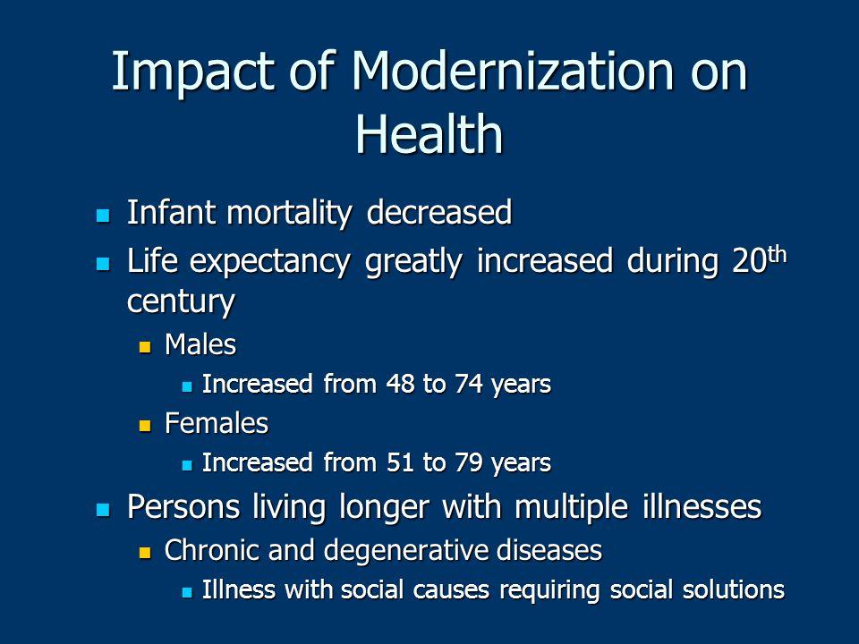 Impact of Modernization on Health