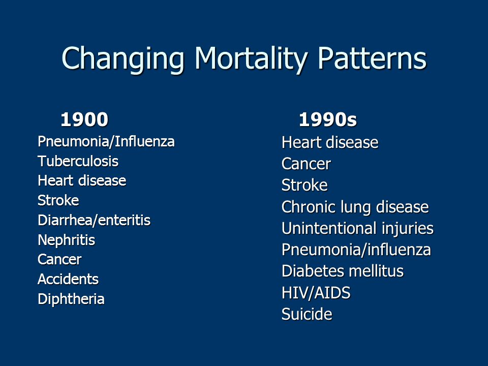 Changing Mortality Patterns