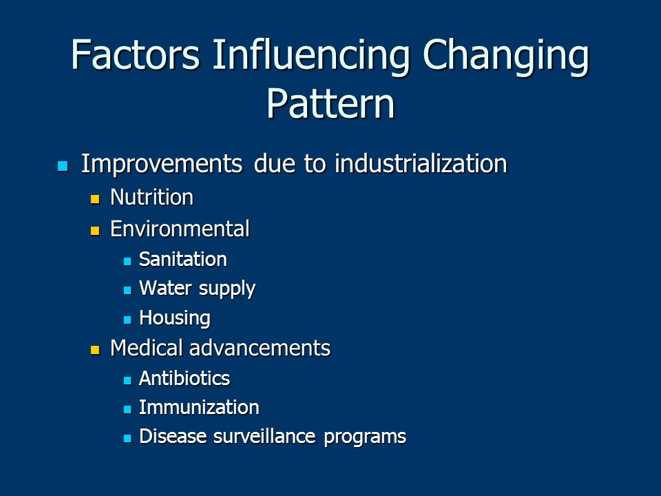 Factors Influencing Changing Pattern