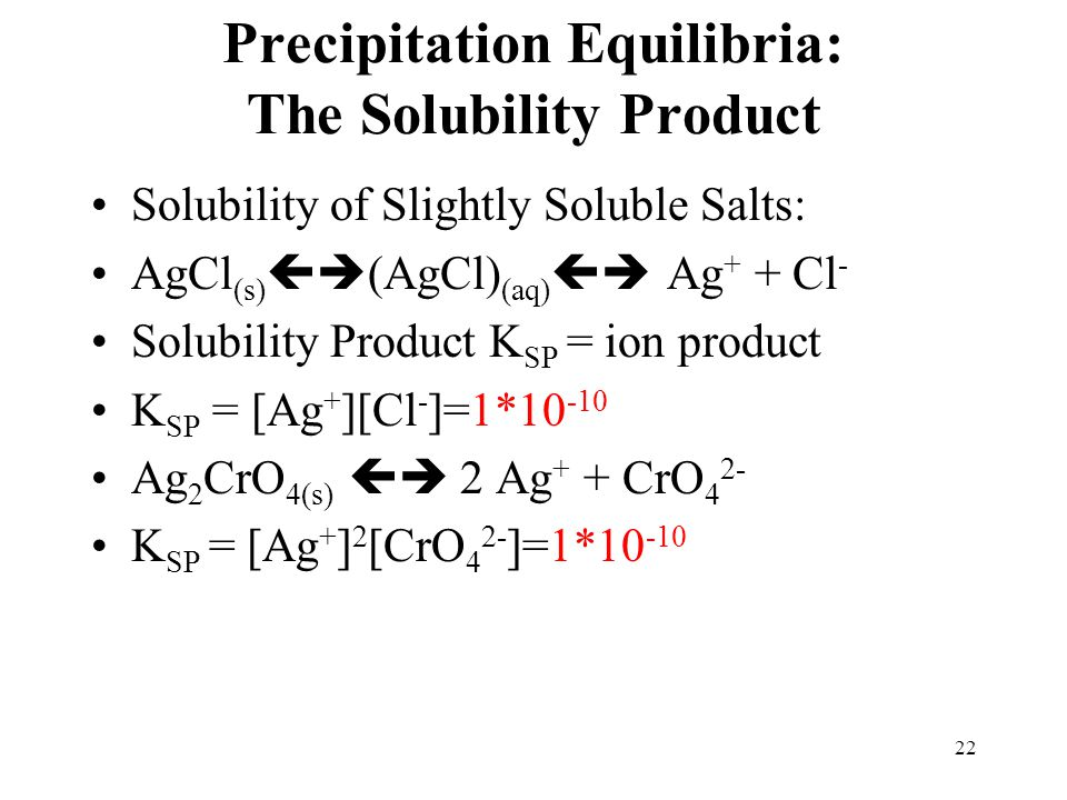 Precipitation Equilibria: The Solubility Product