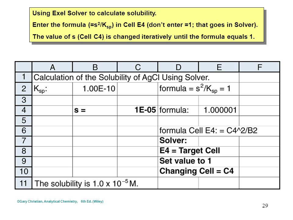 Using Exel Solver to calculate solubility.