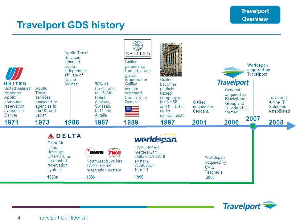 Travelport GDS history