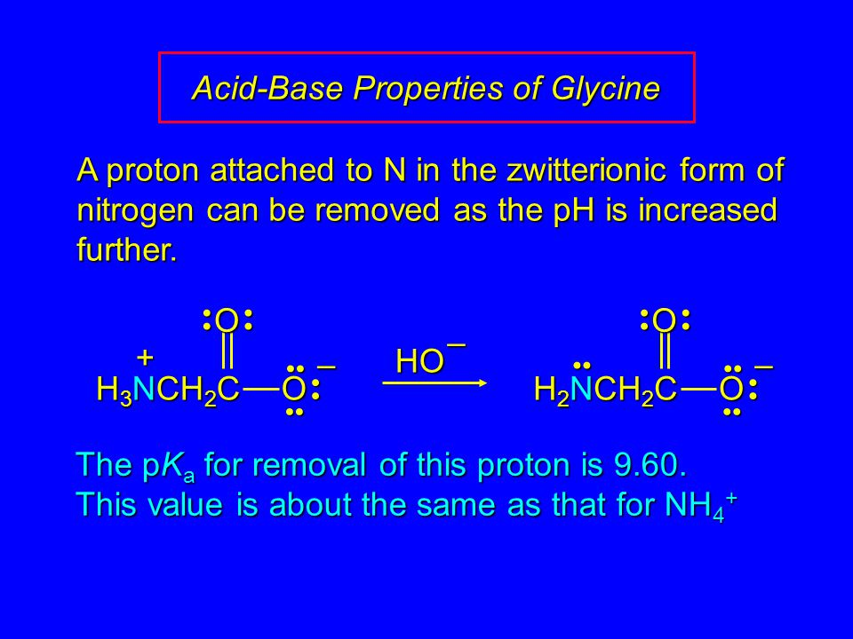 Acid-Base Properties of Glycine