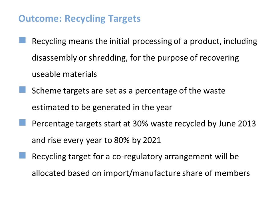 Outcome: Recycling Targets