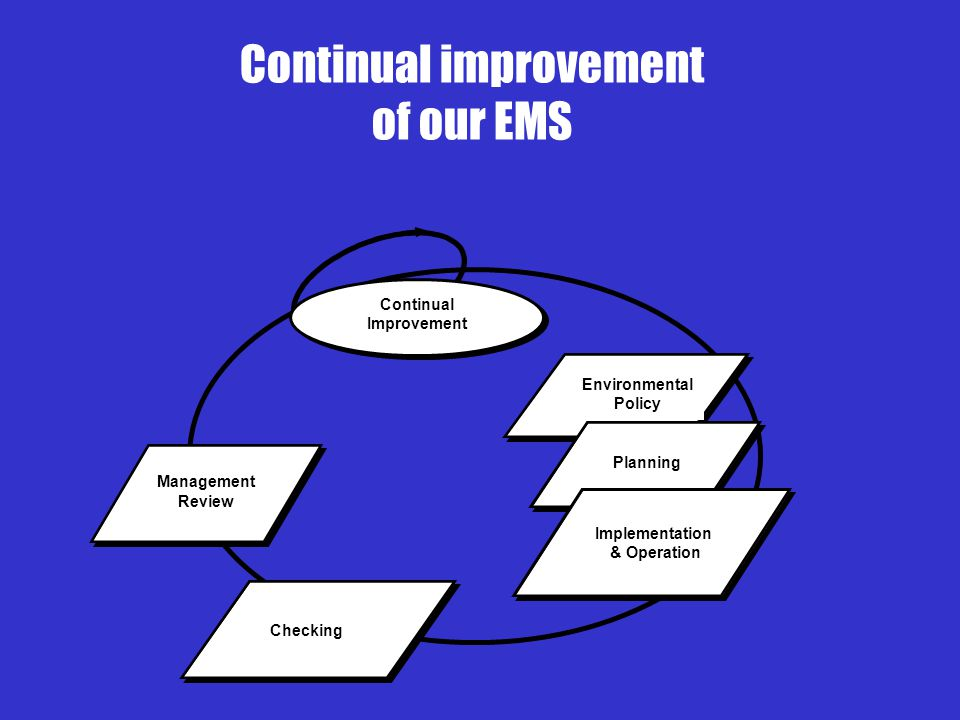 Continual improvement of our EMS