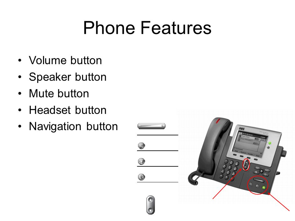 Phone Features Volume button Speaker button Mute button Headset button