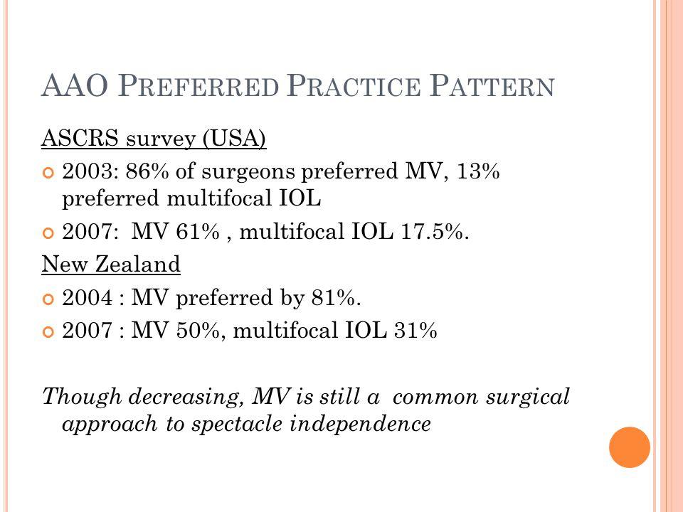 AAO Preferred Practice Pattern