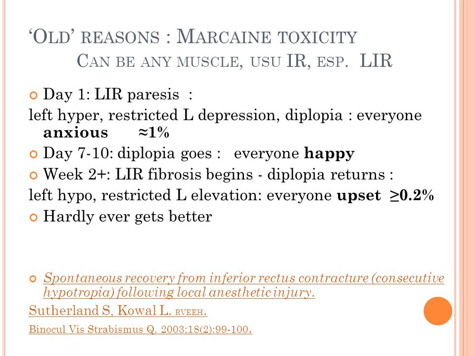'Old' reasons : Marcaine toxicity Can be any muscle, usu IR, esp. LIR