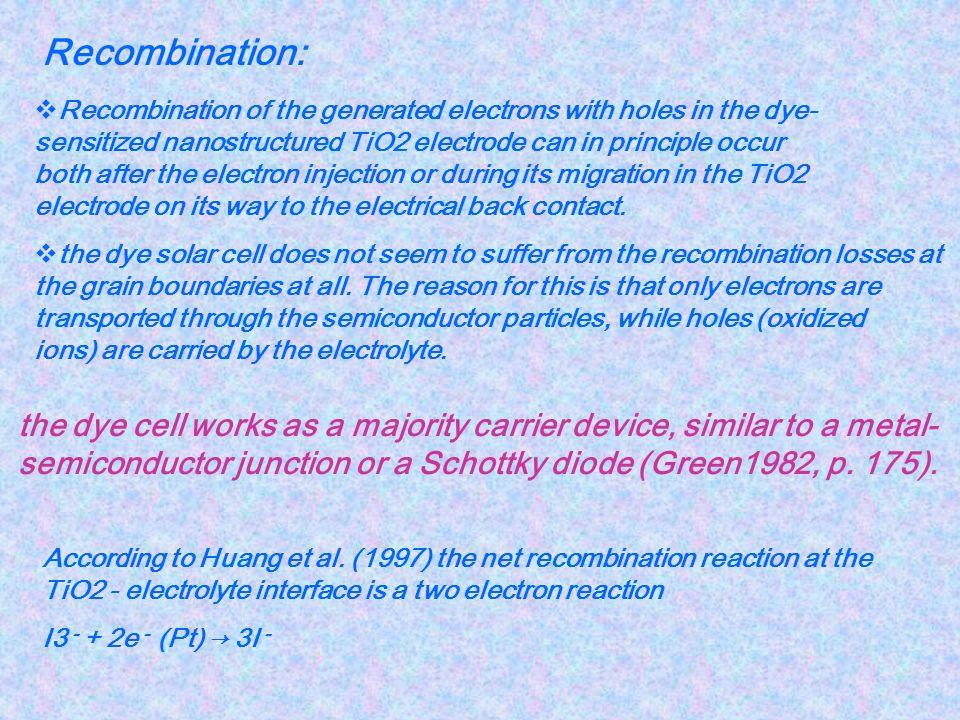 Recombination: