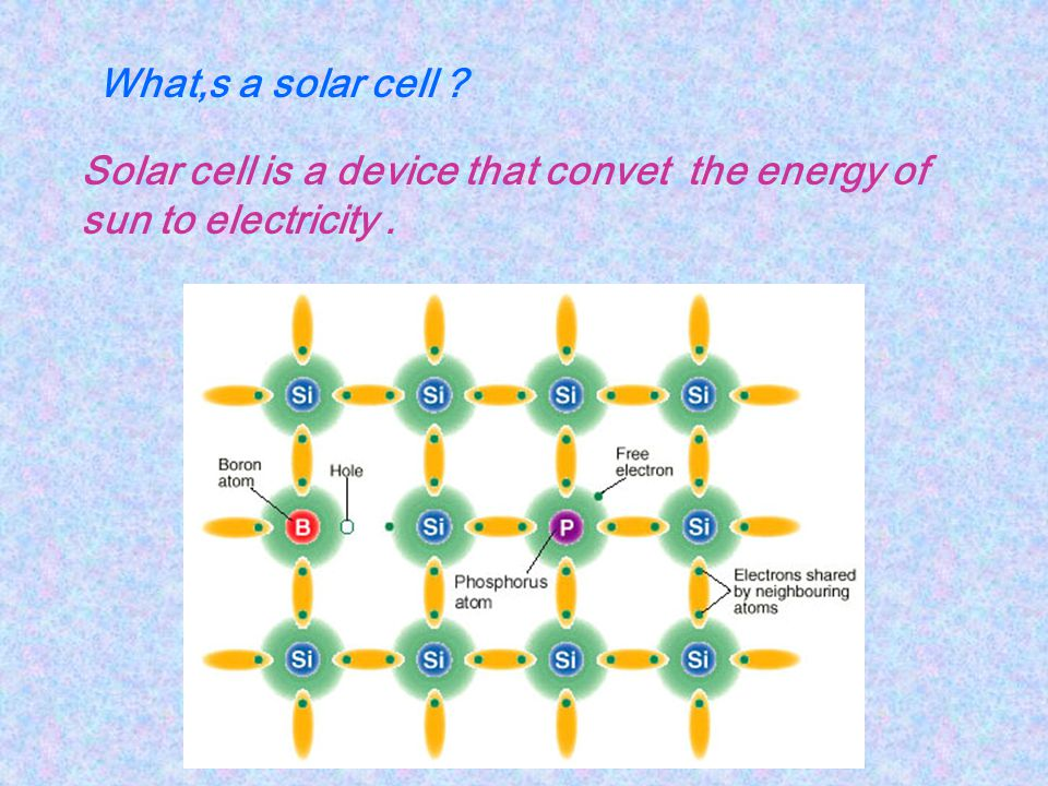 What,s a solar cell Solar cell is a device that convet the energy of sun to electricity .