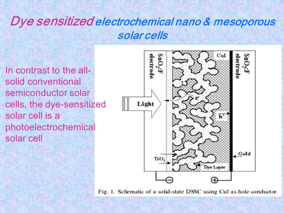 Dye sensitized electrochemical nano & mesoporous solar cells