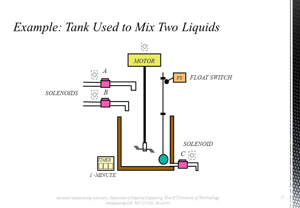 Example: Tank Used to Mix Two Liquids