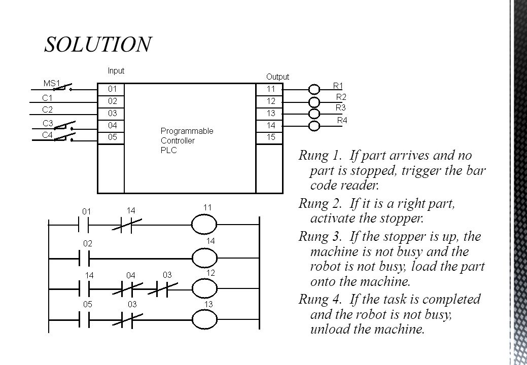 SOLUTION Rung 1. If part arrives and no part is stopped, trigger the bar code reader. Rung 2. If it is a right part, activate the stopper.