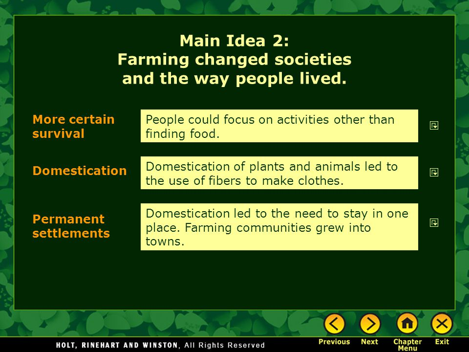 Main Idea 2: Farming changed societies and the way people lived.