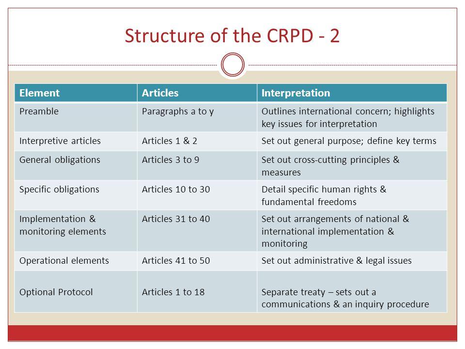 Structure of the CRPD - 2 Element Articles Interpretation Preamble
