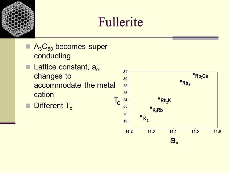 Fullerite A3C60 becomes super conducting