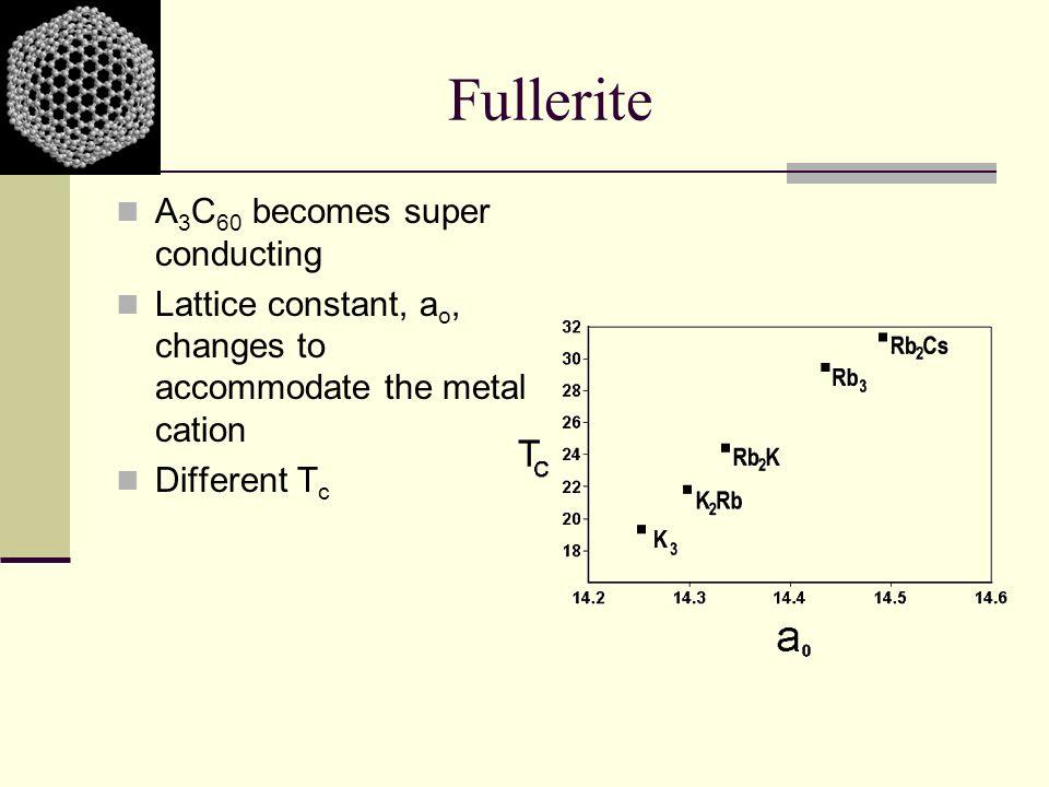 Fullerite A3C60 becomes super conducting