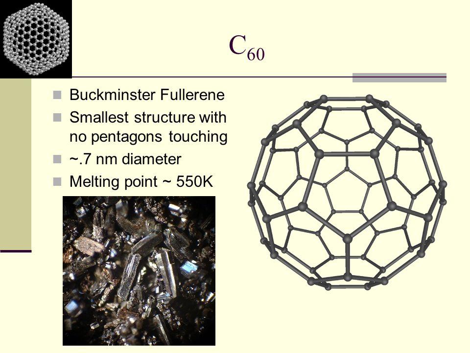 C60 Buckminster Fullerene