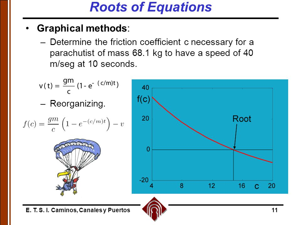 Roots of Equations Graphical methods: