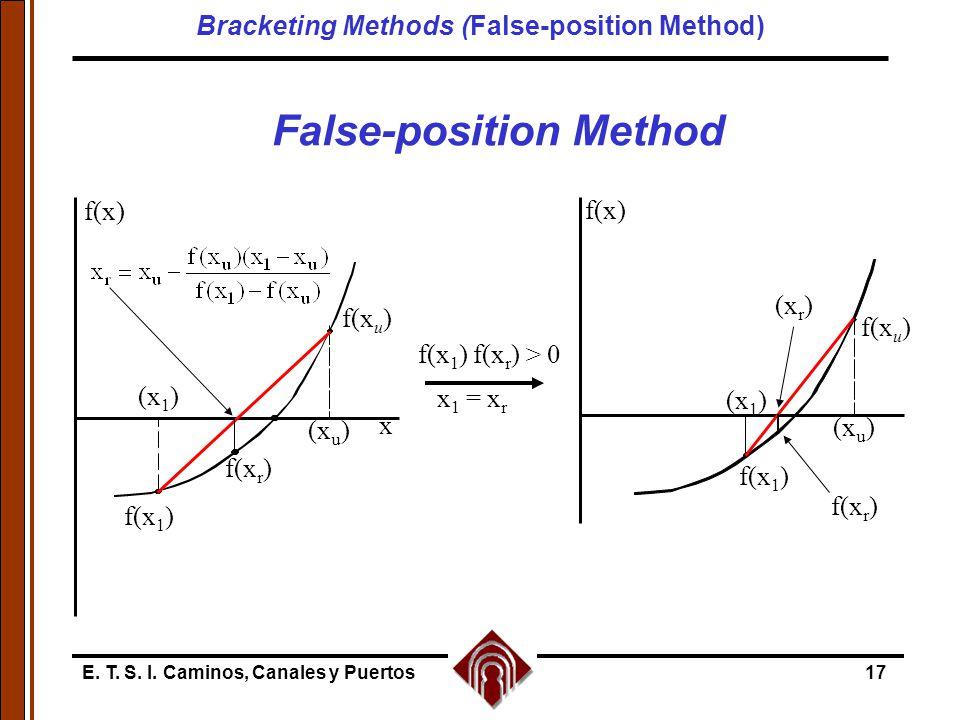 Bracketing Methods (False-position Method)