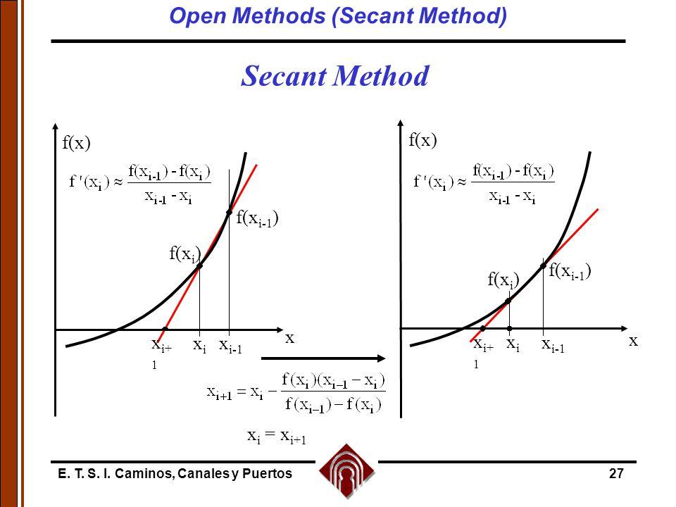 Open Methods (Secant Method)