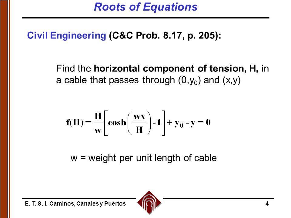 Roots of Equations Civil Engineering (C&C Prob. 8.17, p. 205):