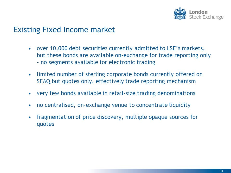 Existing Fixed Income market
