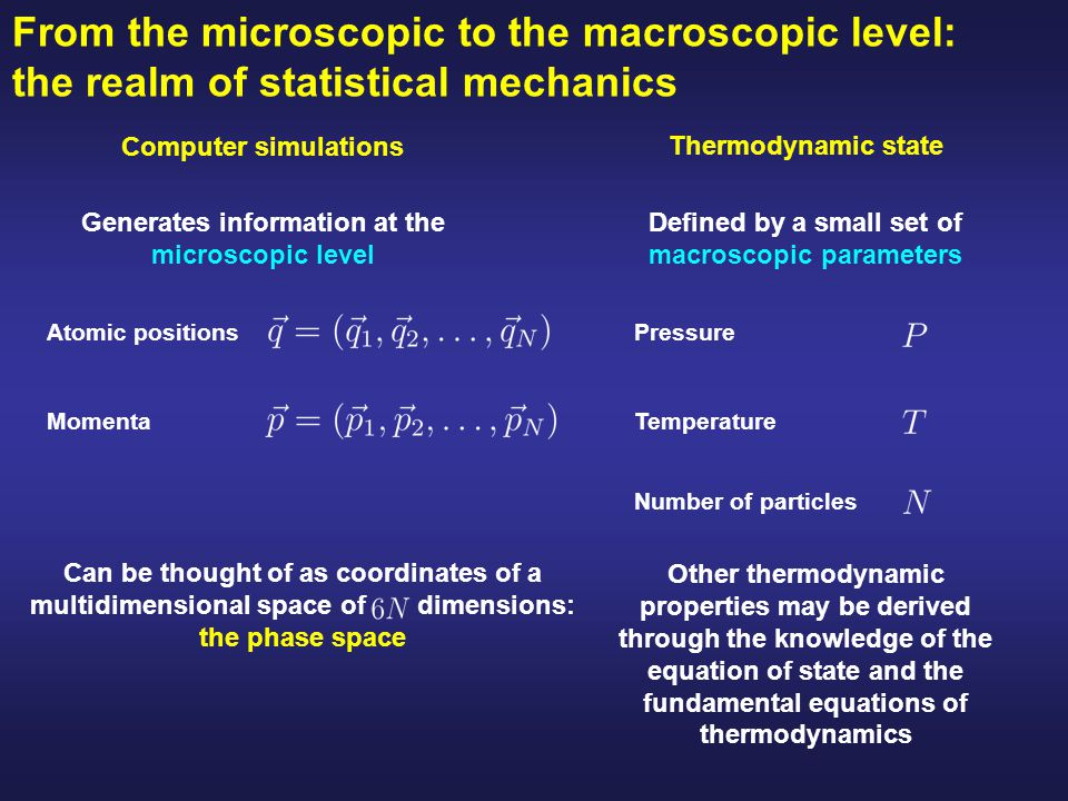 From the microscopic to the macroscopic level: the realm of statistical mechanics