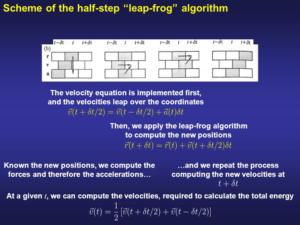 Then, we apply the leap-frog algorithm to compute the new positions
