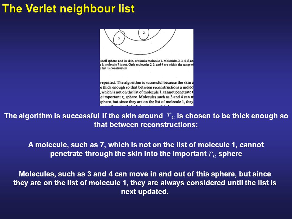 The Verlet neighbour list