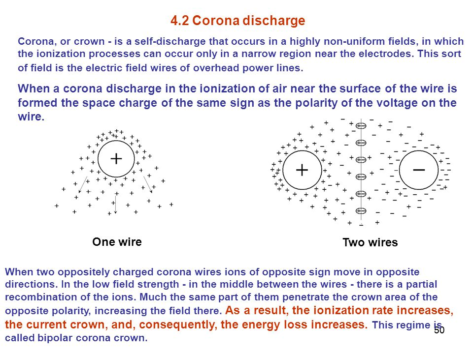 4.2 Corona discharge