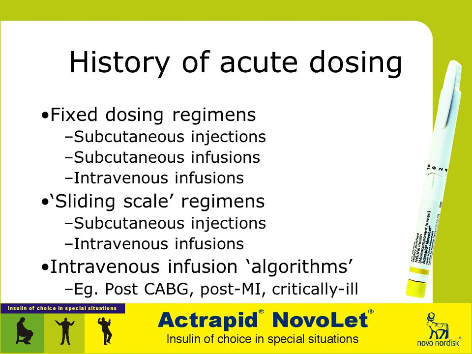 History of acute dosing
