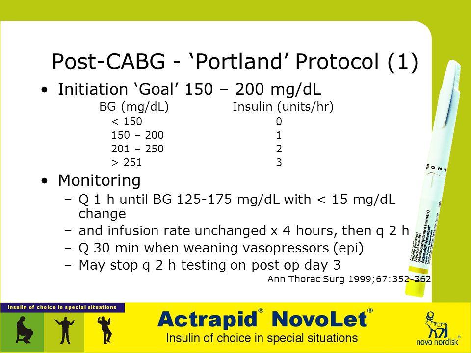 Post-CABG - 'Portland' Protocol (1)