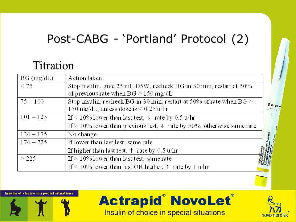 Post-CABG - 'Portland' Protocol (2)