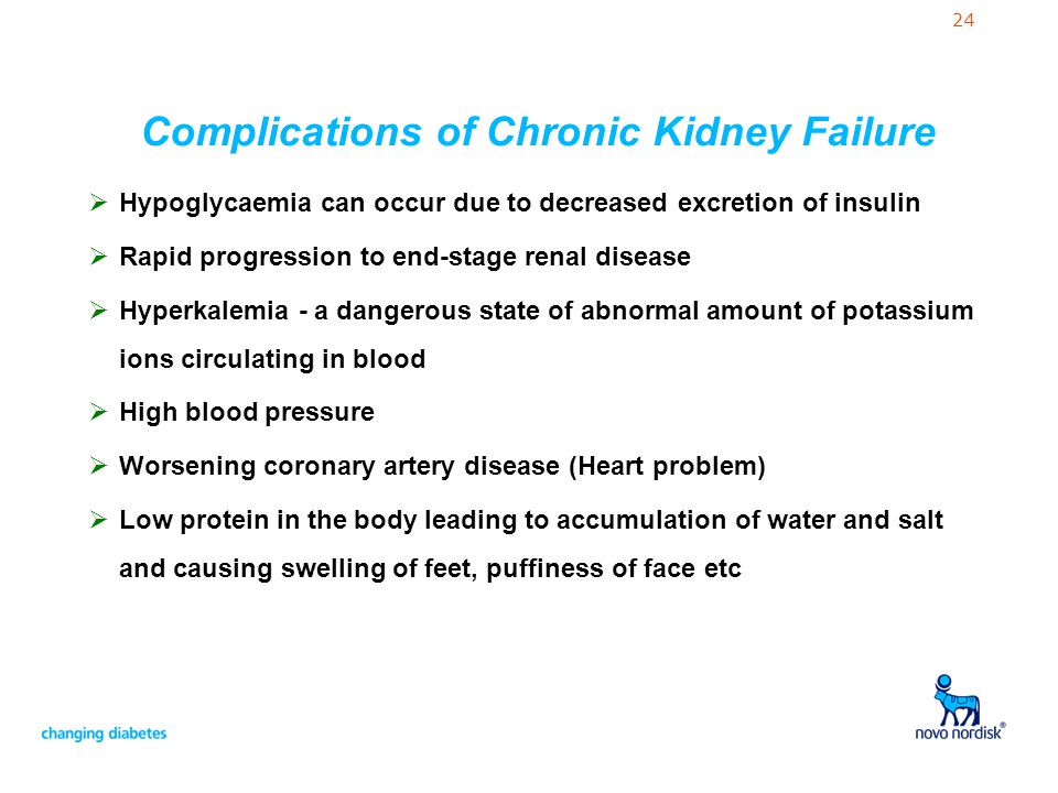 Complications of Chronic Kidney Failure