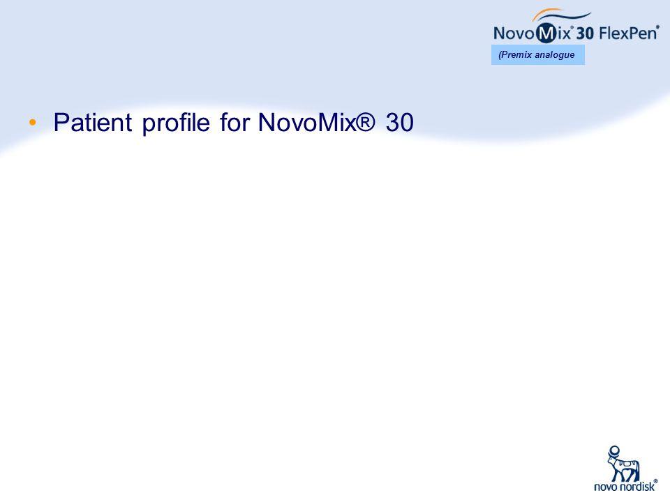 Patient profile for NovoMix® 30