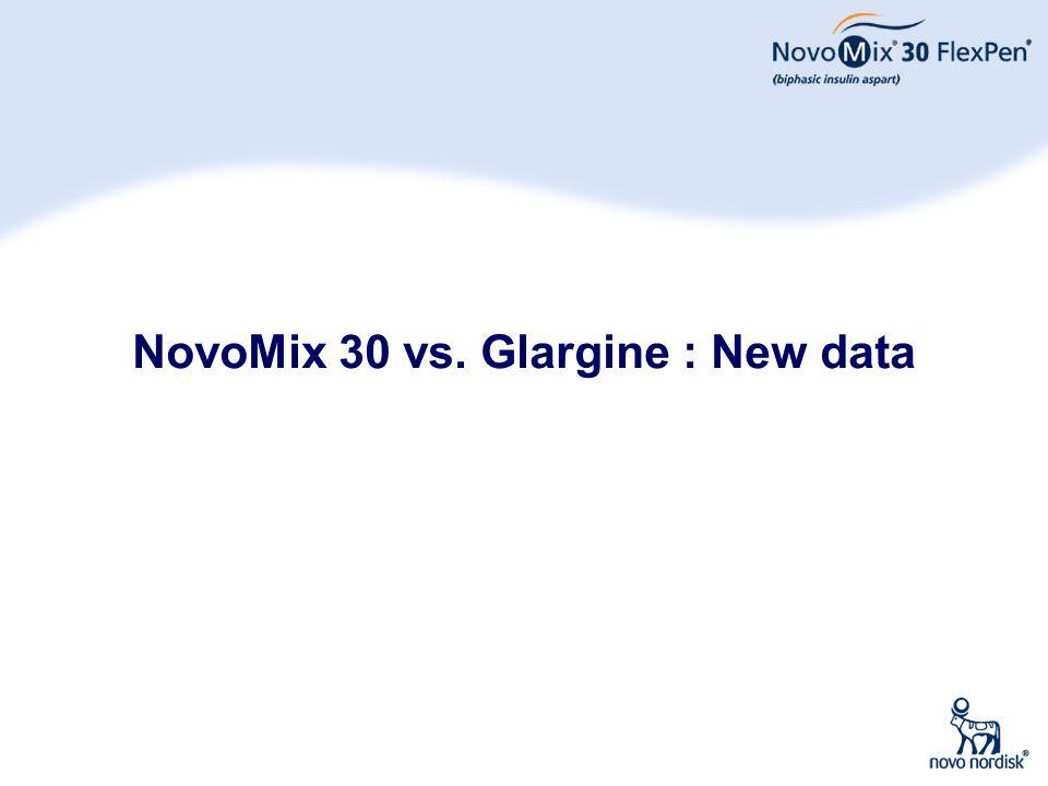 NovoMix 30 vs. Glargine : New data