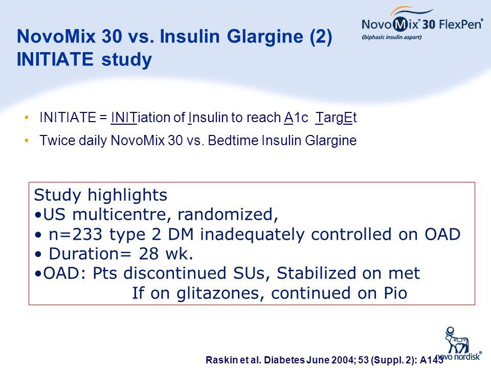 NovoMix 30 vs. Insulin Glargine (2) INITIATE study