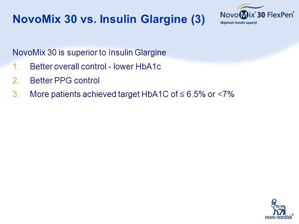 NovoMix 30 vs. Insulin Glargine (3)