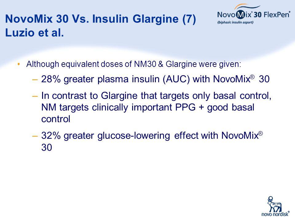 NovoMix 30 Vs. Insulin Glargine (7) Luzio et al.