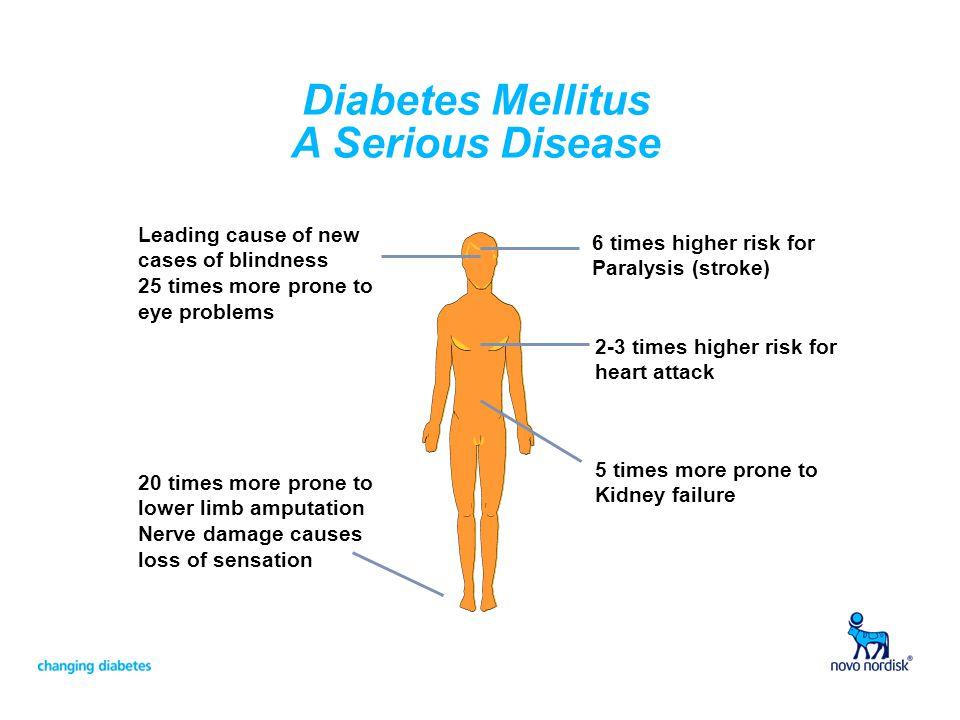 Diabetes Mellitus A Serious Disease